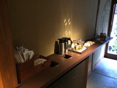 Starbucks Kyoto
