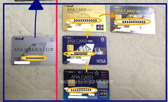 ANA credit card สมัคร