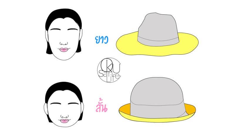 เลือกหมวกแบบคนญี่ปุ่น