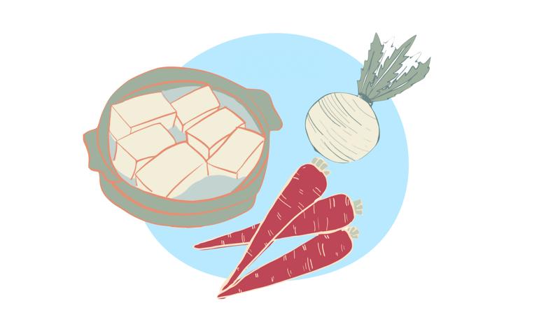 อาหารขึ้นชื่อเกียวโต