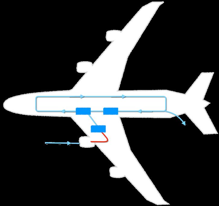 ระบบระบายอากาศบนเครื่องบิน
